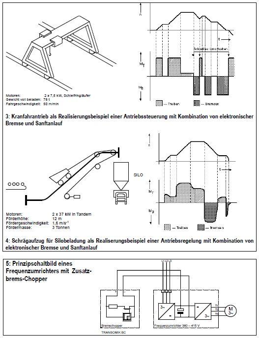 Elektronisches Bremsen Abb. 2
